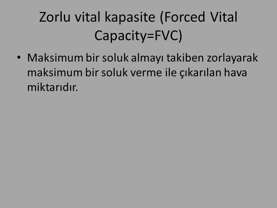 Zorlu vital kapasite (Forced Vital Capacity=FVC)