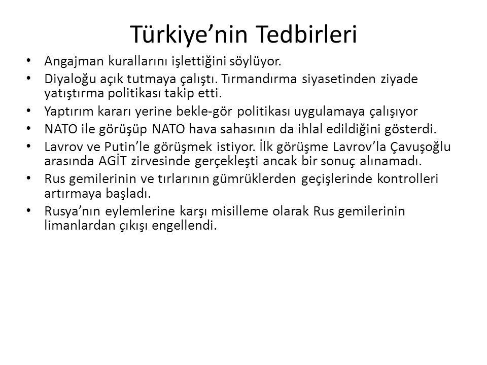 Türkiye'nin Tedbirleri