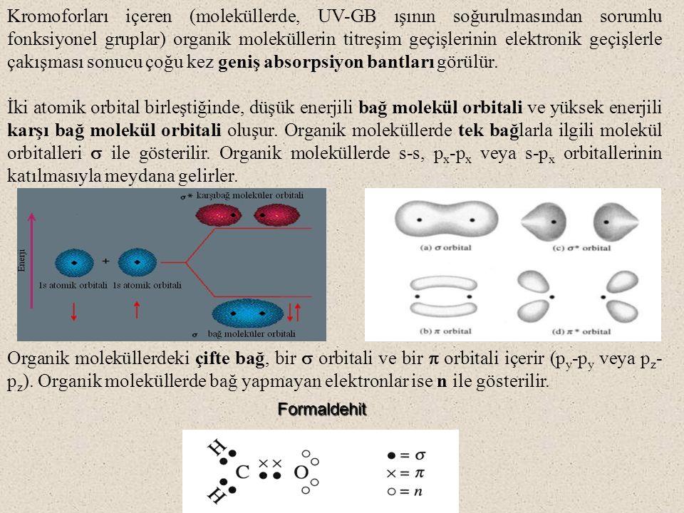 Kromoforları içeren (moleküllerde, UV-GB ışının soğurulmasından sorumlu fonksiyonel gruplar) organik moleküllerin titreşim geçişlerinin elektronik geçişlerle çakışması sonucu çoğu kez geniş absorpsiyon bantları görülür.