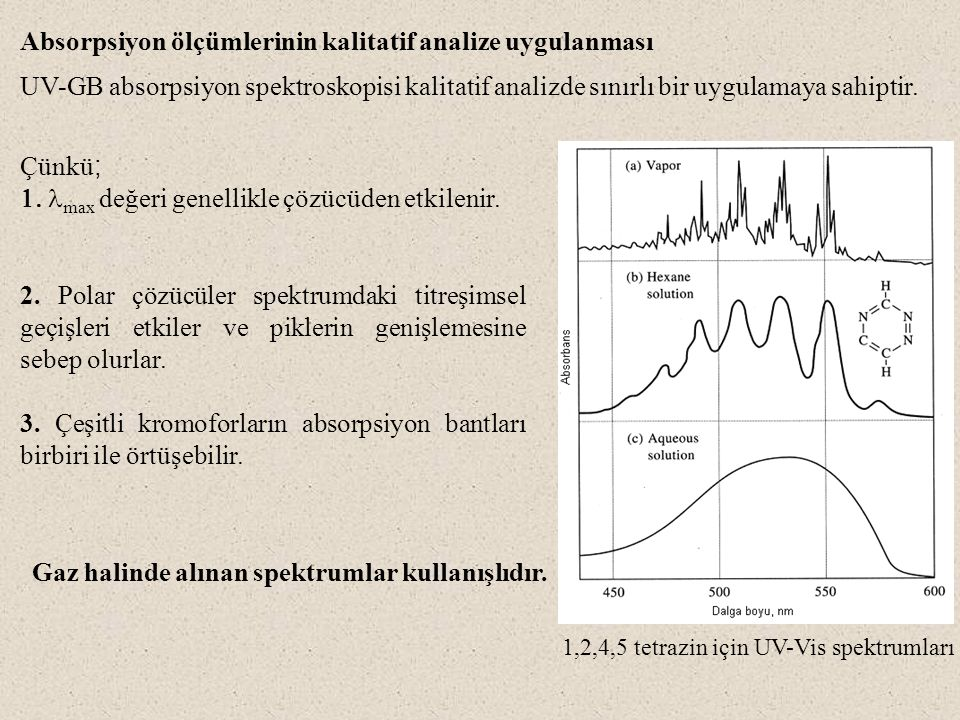 Absorpsiyon ölçümlerinin kalitatif analize uygulanması