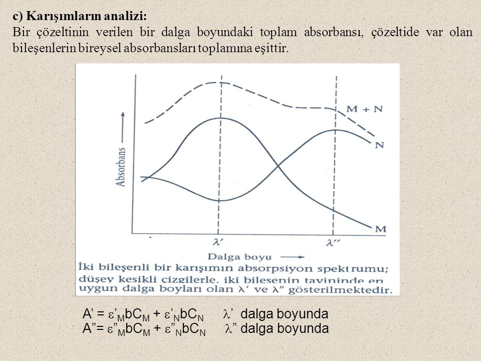 c) Karışımların analizi: