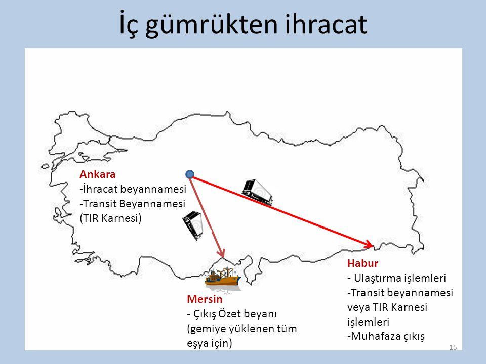 İç gümrükten ihracat Ankara İhracat beyannamesi