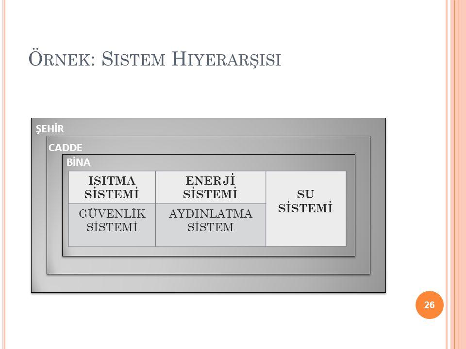 Örnek: Sistem Hiyerarşisi