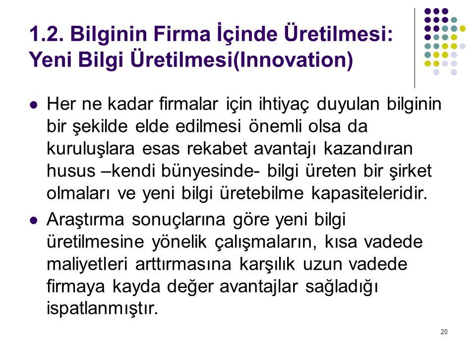 1.2. Bilginin Firma İçinde Üretilmesi: Yeni Bilgi Üretilmesi(Innovation)