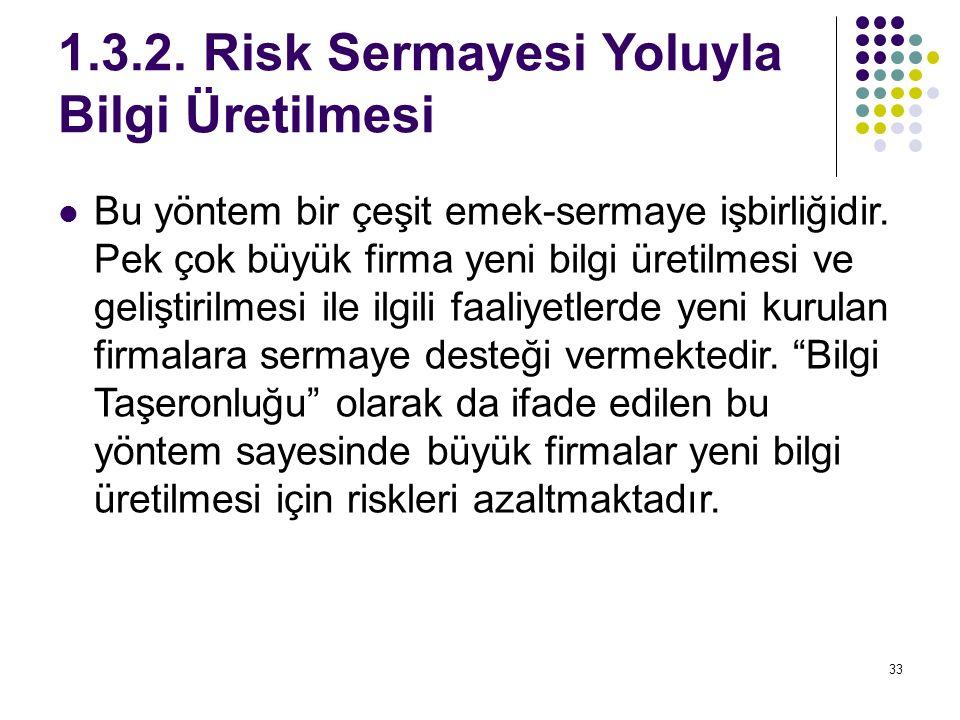 1.3.2. Risk Sermayesi Yoluyla Bilgi Üretilmesi