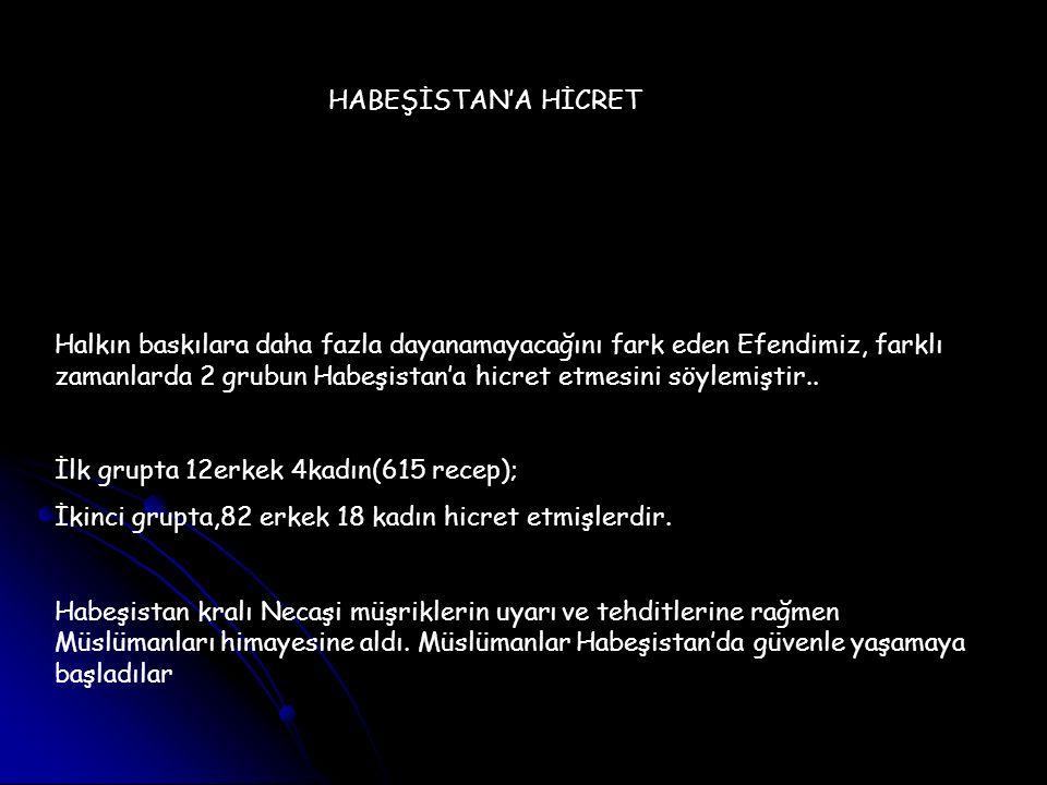 HABEŞİSTAN'A HİCRET