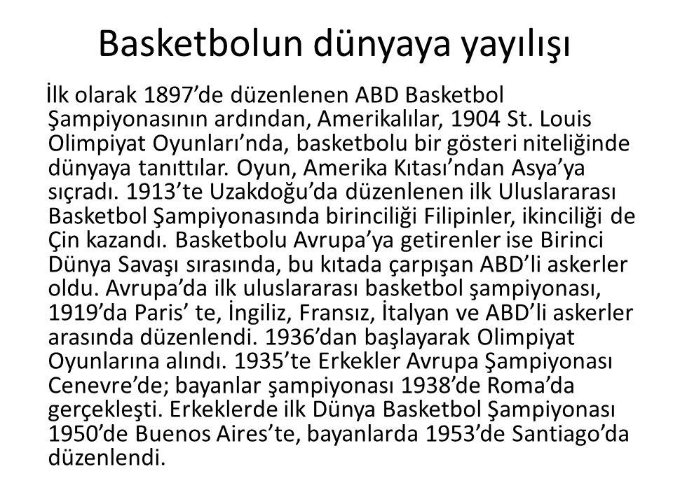 Basketbolun dünyaya yayılışı