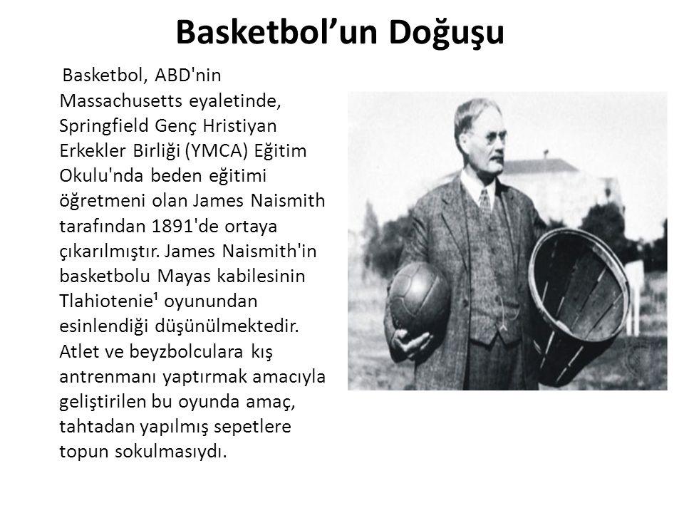 Basketbol'un Doğuşu
