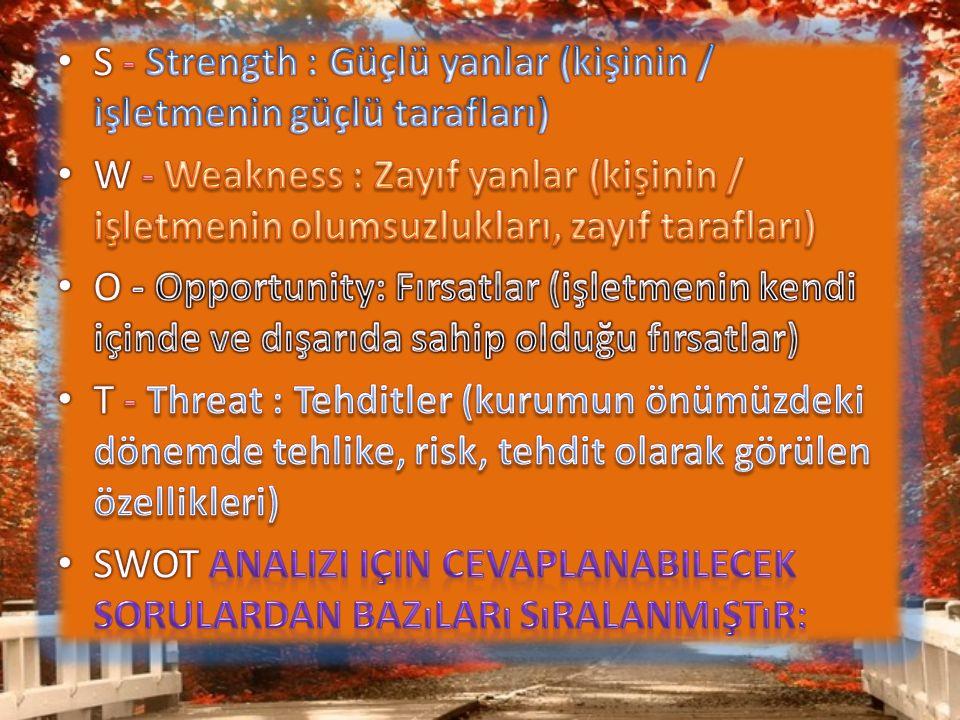 S - Strength : Güçlü yanlar (kişinin / işletmenin güçlü tarafları)