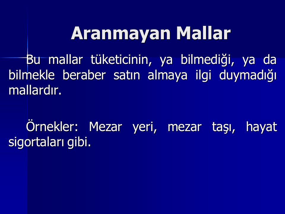 Aranmayan Mallar