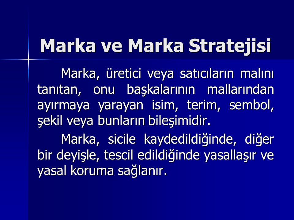 Marka ve Marka Stratejisi