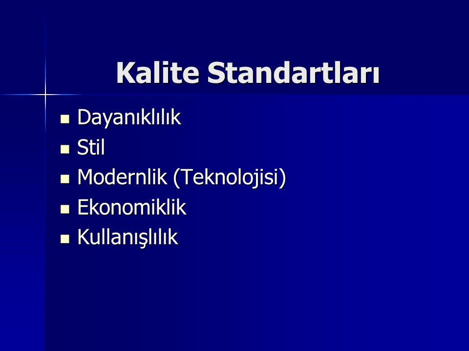 Kalite Standartları Dayanıklılık Stil Modernlik (Teknolojisi)