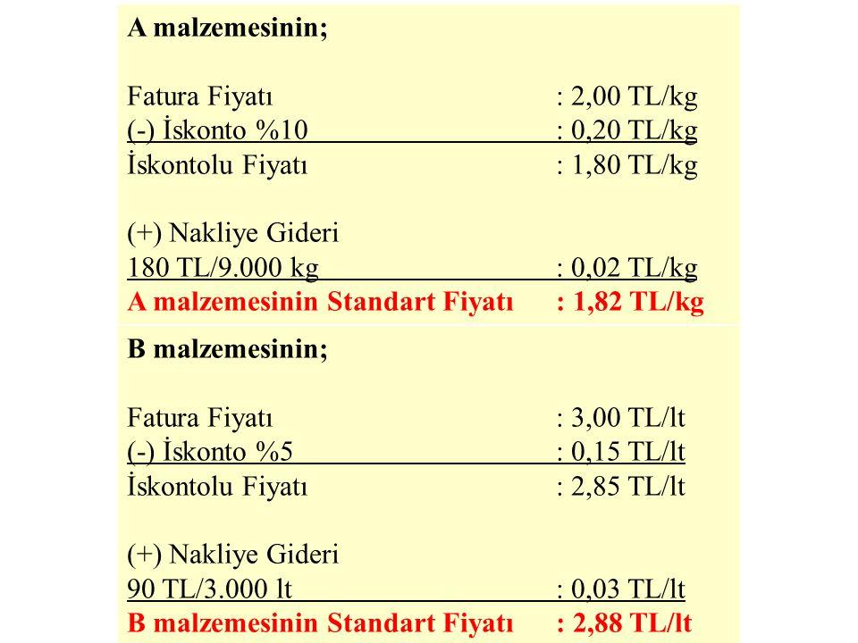 A malzemesinin; Fatura Fiyatı : 2,00 TL/kg. (-) İskonto %10 : 0,20 TL/kg. İskontolu Fiyatı : 1,80 TL/kg.