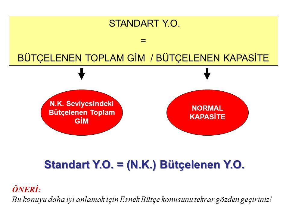 Standart Y.O. = (N.K.) Bütçelenen Y.O.