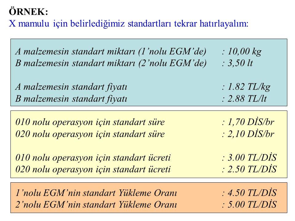 ÖRNEK: X mamulu için belirlediğimiz standartları tekrar hatırlayalım: A malzemesin standart miktarı (1'nolu EGM'de) : 10,00 kg.
