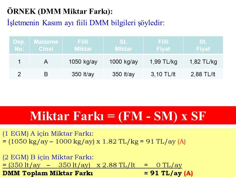 Miktar Farkı = (FM - SM) x SF