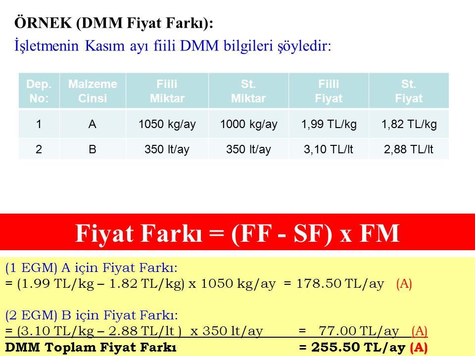 Fiyat Farkı = (FF - SF) x FM