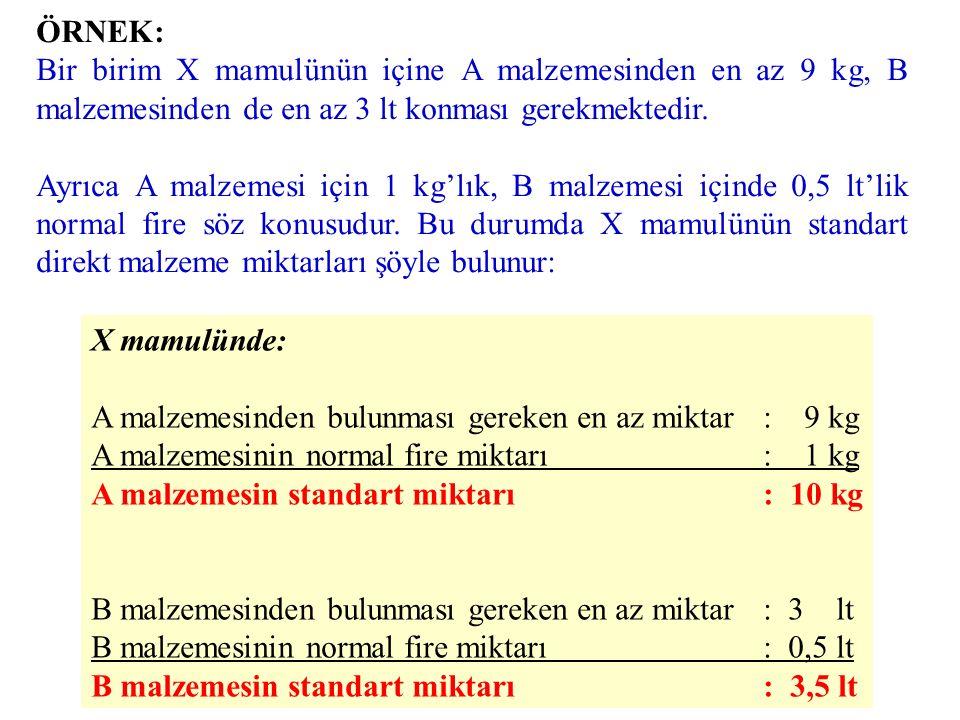 ÖRNEK: Bir birim X mamulünün içine A malzemesinden en az 9 kg, B malzemesinden de en az 3 lt konması gerekmektedir.