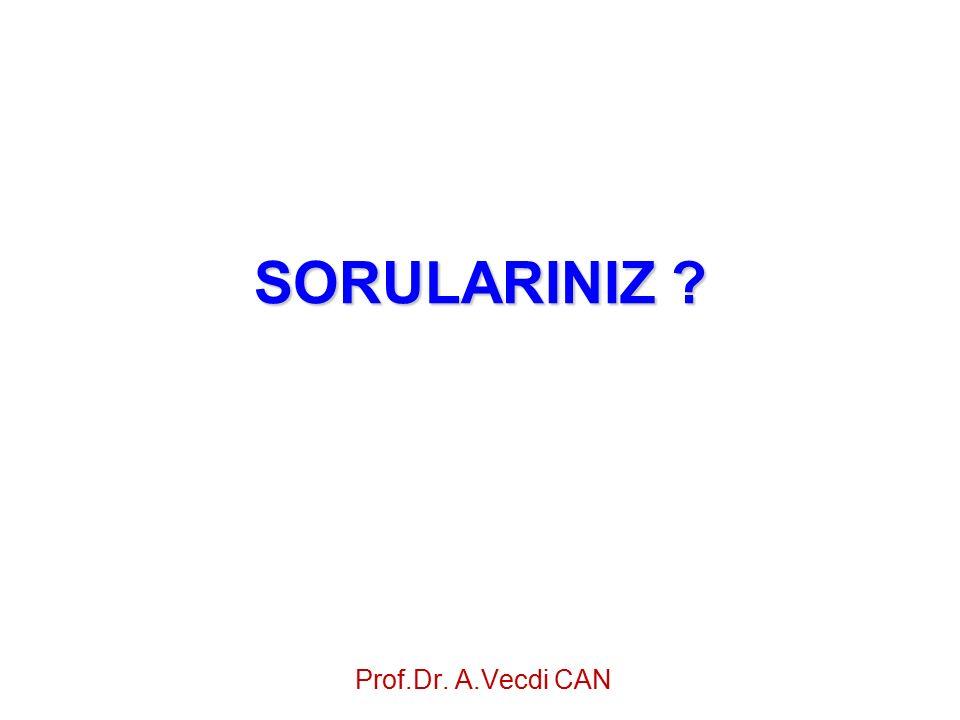 SORULARINIZ Prof.Dr. A.Vecdi CAN