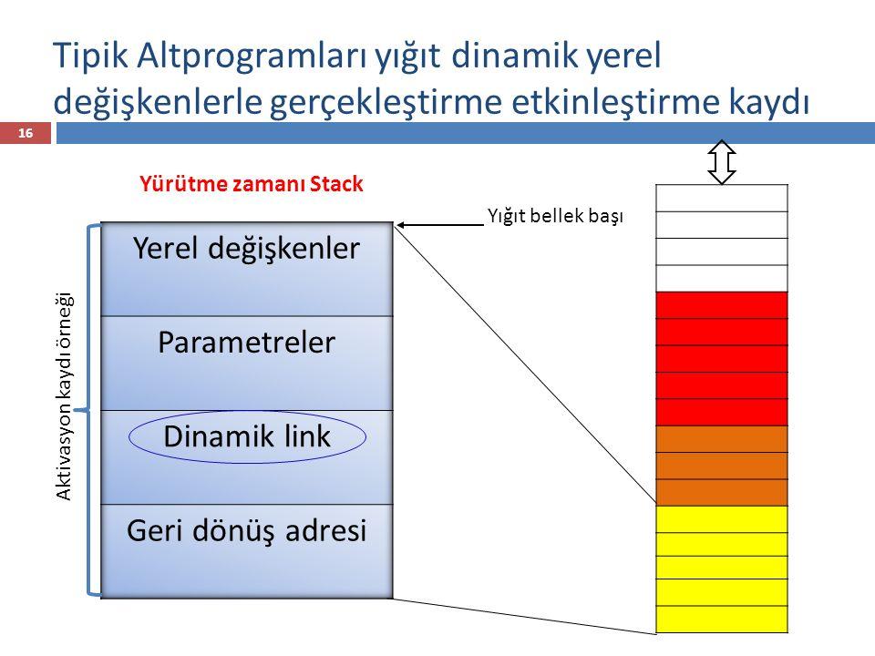 Tipik Altprogramları yığıt dinamik yerel değişkenlerle gerçekleştirme etkinleştirme kaydı