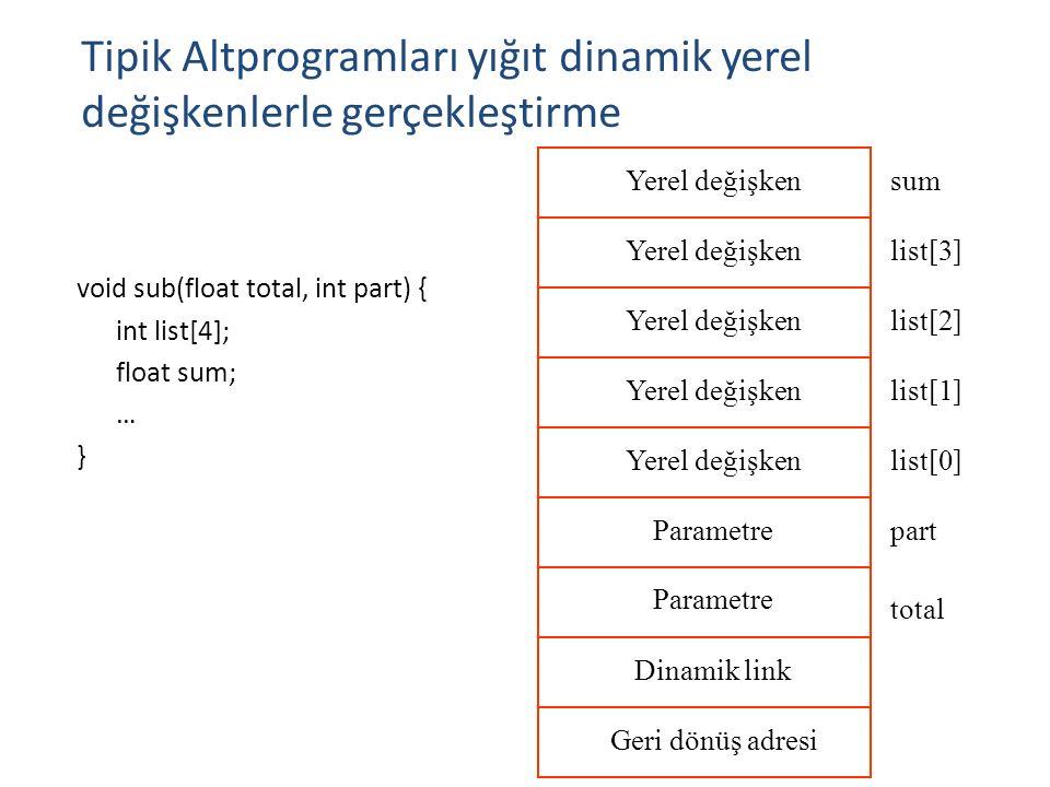 Tipik Altprogramları yığıt dinamik yerel değişkenlerle gerçekleştirme