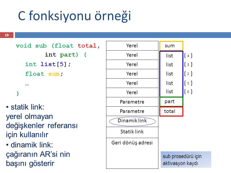 C fonksiyonu örneği statik link: