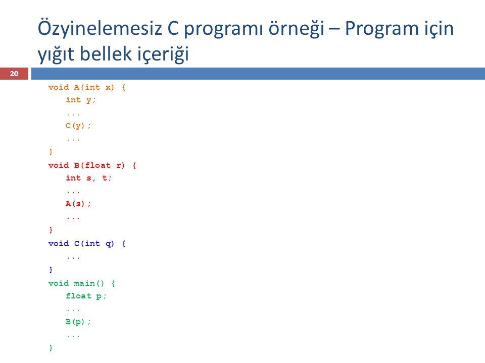 Özyinelemesiz C programı örneği – Program için yığıt bellek içeriği