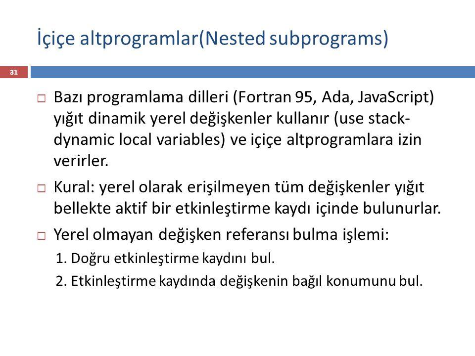 İçiçe altprogramlar(Nested subprograms)