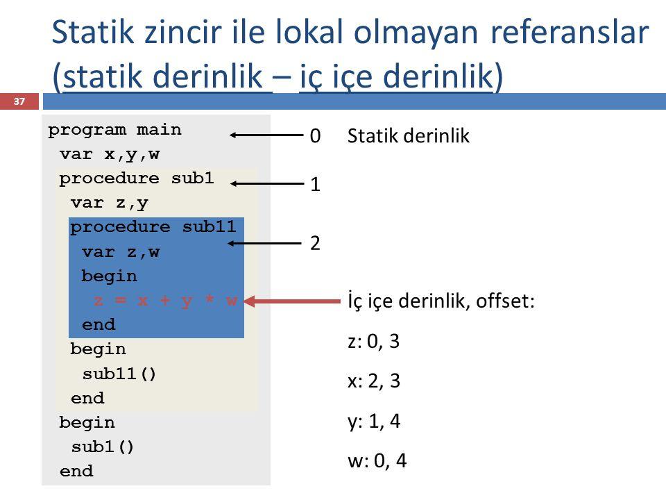 Statik zincir ile lokal olmayan referanslar (statik derinlik – iç içe derinlik)