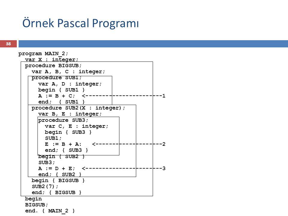 Örnek Pascal Programı program MAIN_2; var X : integer;