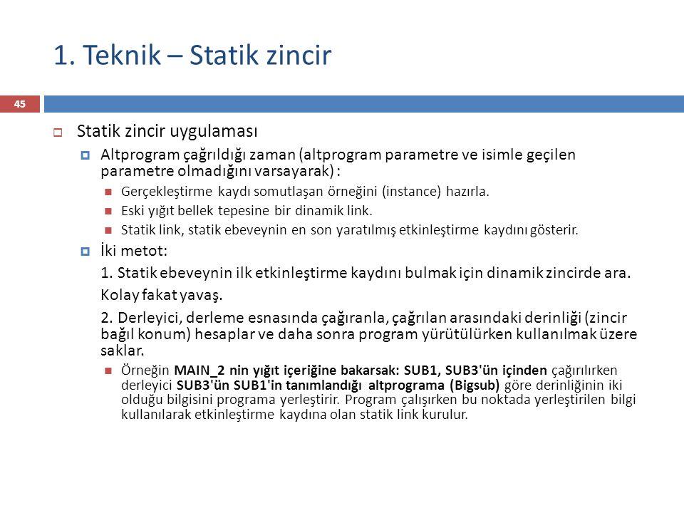 1. Teknik – Statik zincir Statik zincir uygulaması