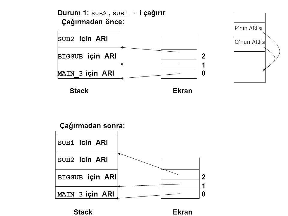 Durum 1: SUB2 , SUB1 ' i çağırır Çağırmadan önce: SUB2 için ARI