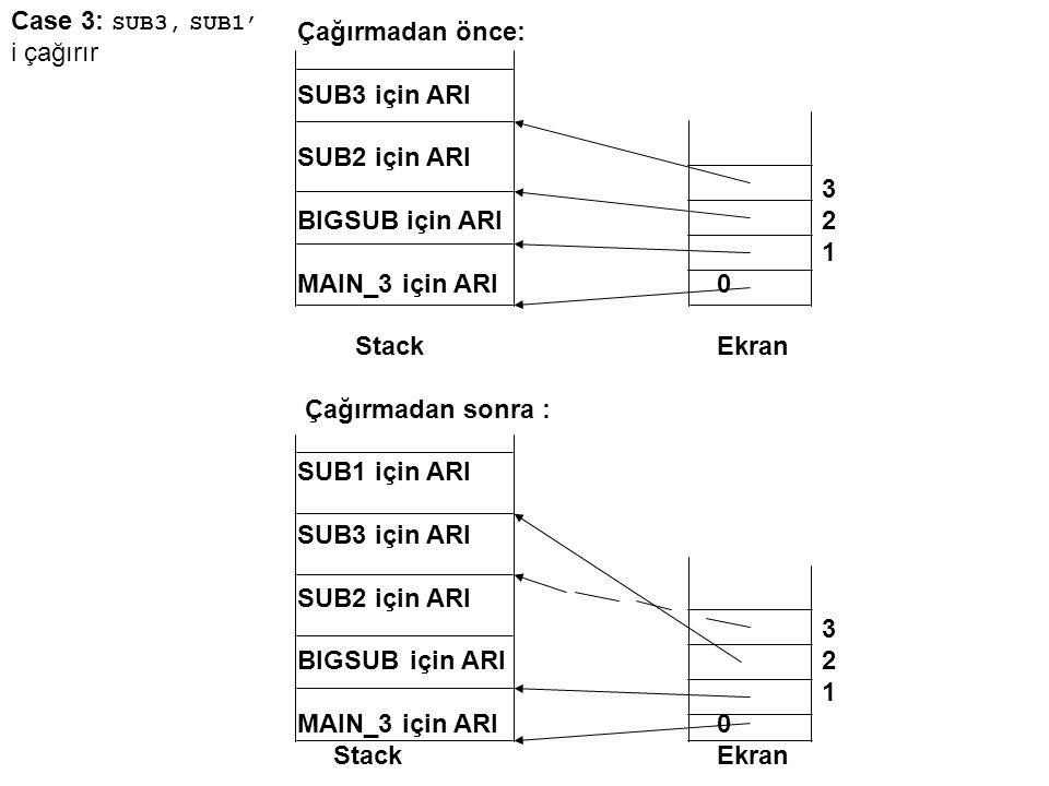 Çağırmadan önce: SUB3 için ARI. SUB2 için ARI. 3. BIGSUB için ARI 2. 1. MAIN_3 için ARI 0.