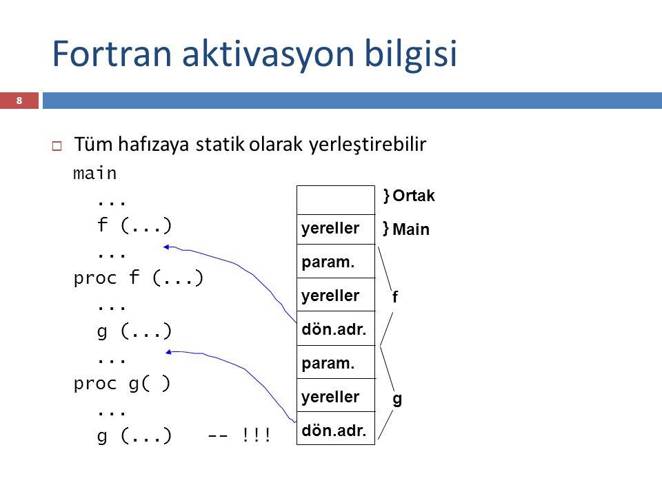Fortran aktivasyon bilgisi