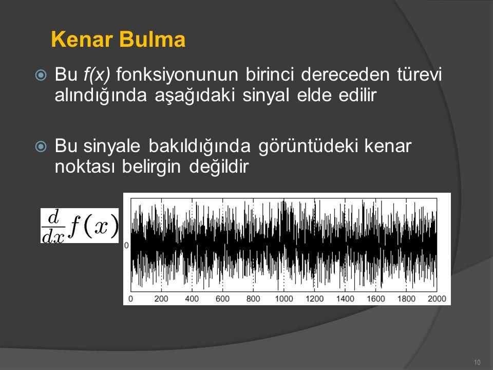 Kenar Bulma Bu f(x) fonksiyonunun birinci dereceden türevi alındığında aşağıdaki sinyal elde edilir.