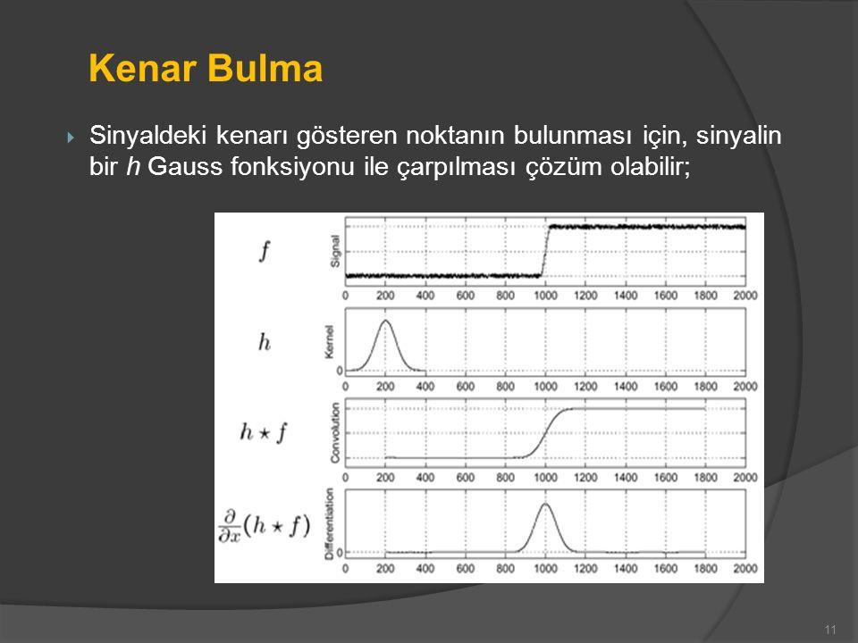 Kenar Bulma Sinyaldeki kenarı gösteren noktanın bulunması için, sinyalin bir h Gauss fonksiyonu ile çarpılması çözüm olabilir;
