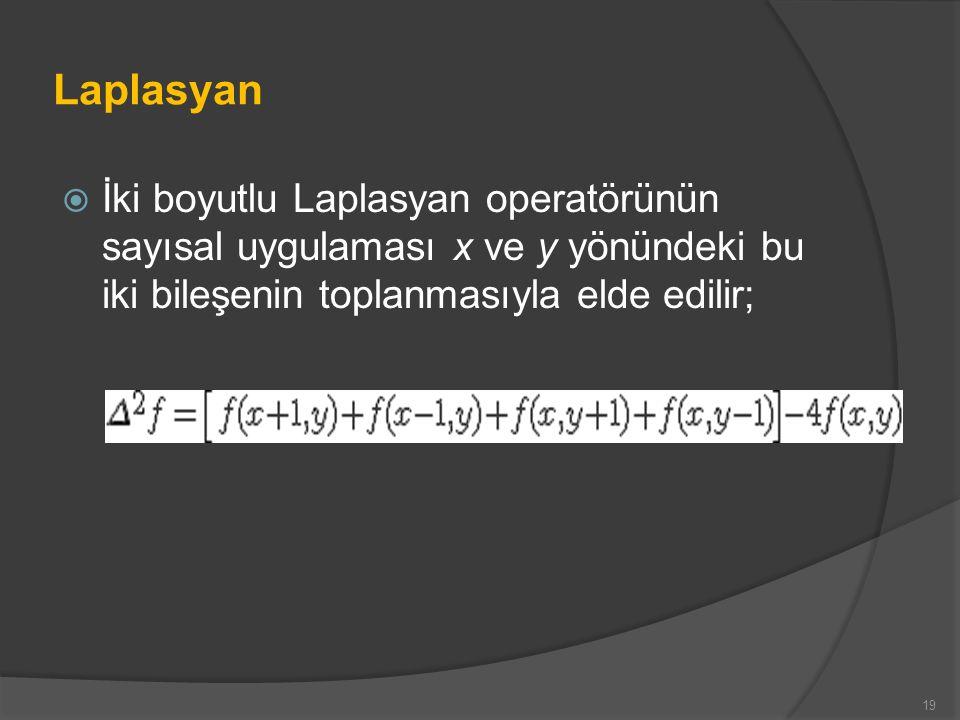 Laplasyan İki boyutlu Laplasyan operatörünün sayısal uygulaması x ve y yönündeki bu iki bileşenin toplanmasıyla elde edilir;