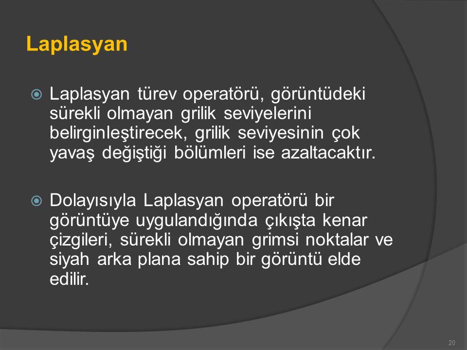 Laplasyan