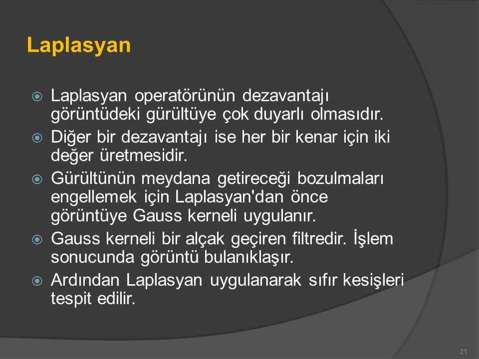 Laplasyan Laplasyan operatörünün dezavantajı görüntüdeki gürültüye çok duyarlı olmasıdır.