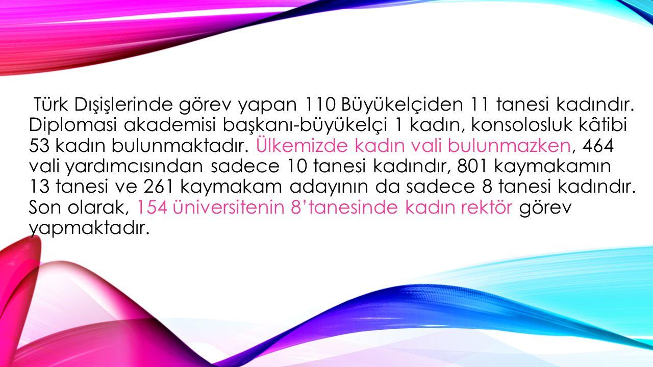 Türk Dışişlerinde görev yapan 110 Büyükelçiden 11 tanesi kadındır