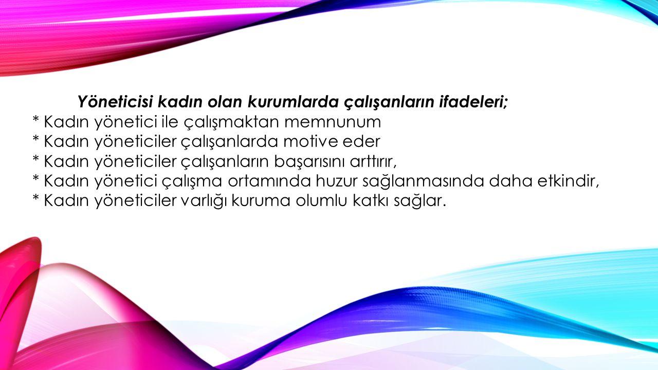 Yöneticisi kadın olan kurumlarda çalışanların ifadeleri;