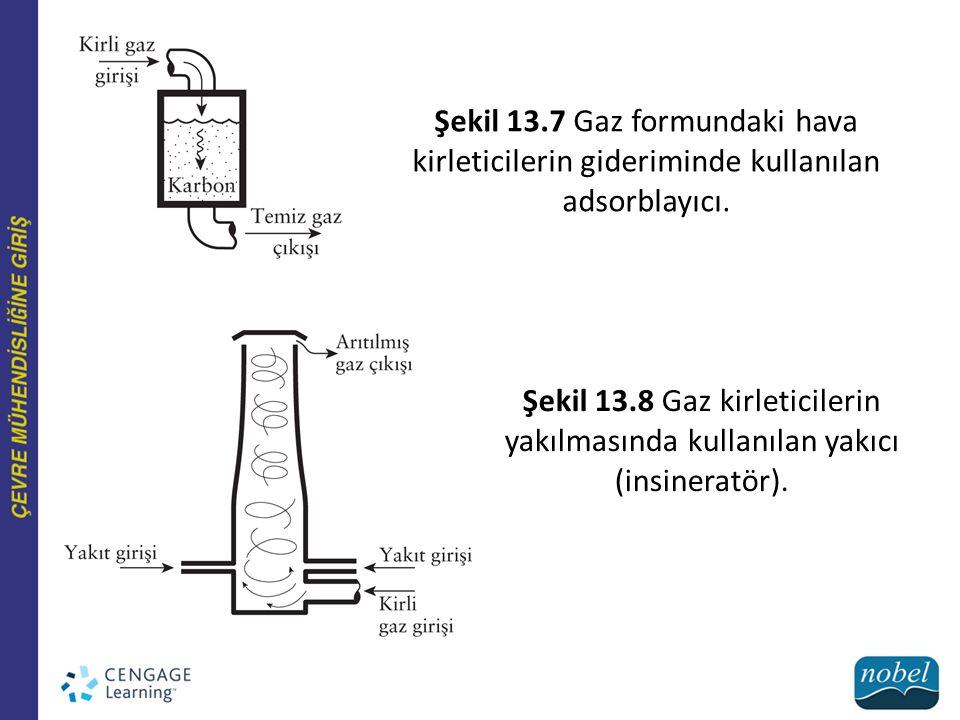 Şekil 13.7 Gaz formundaki hava kirleticilerin gideriminde kullanılan adsorblayıcı.