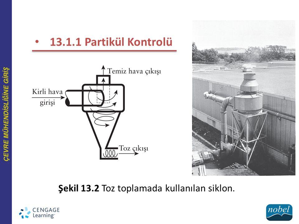 Şekil 13.2 Toz toplamada kullanılan siklon.