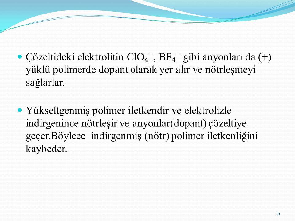 Çözeltideki elektrolitin ClO₄⁻, BF₄⁻ gibi anyonları da (+) yüklü polimerde dopant olarak yer alır ve nötrleşmeyi sağlarlar.