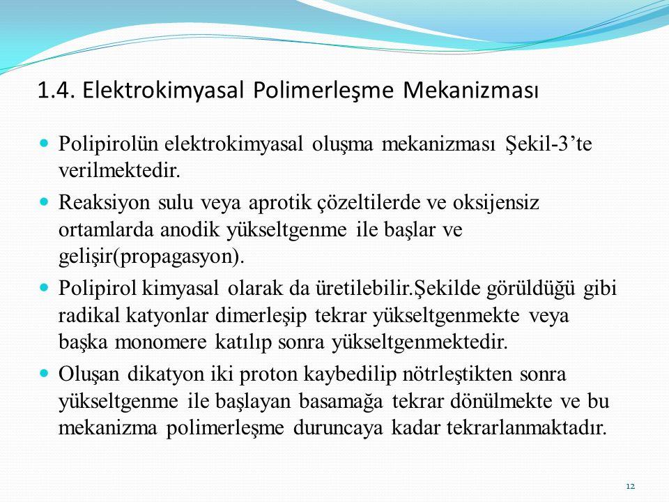 1.4. Elektrokimyasal Polimerleşme Mekanizması