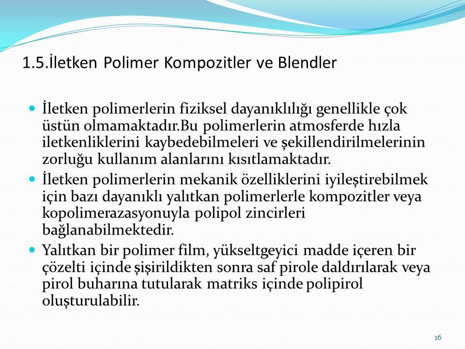 1.5.İletken Polimer Kompozitler ve Blendler