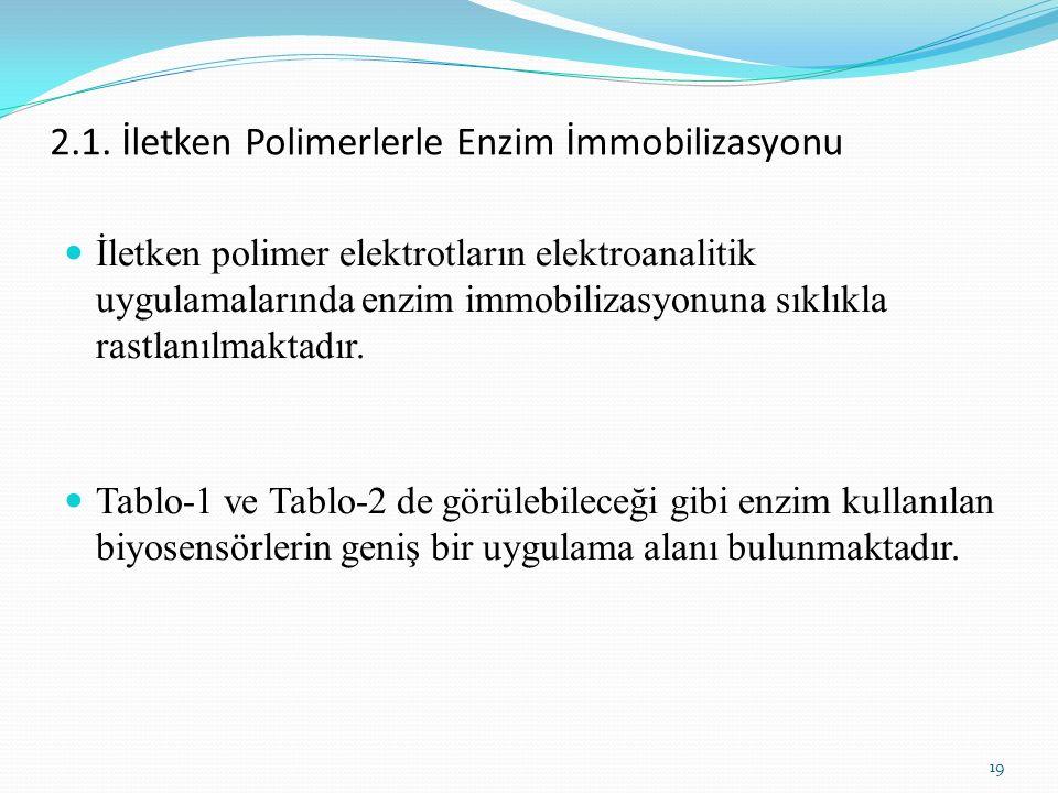 2.1. İletken Polimerlerle Enzim İmmobilizasyonu
