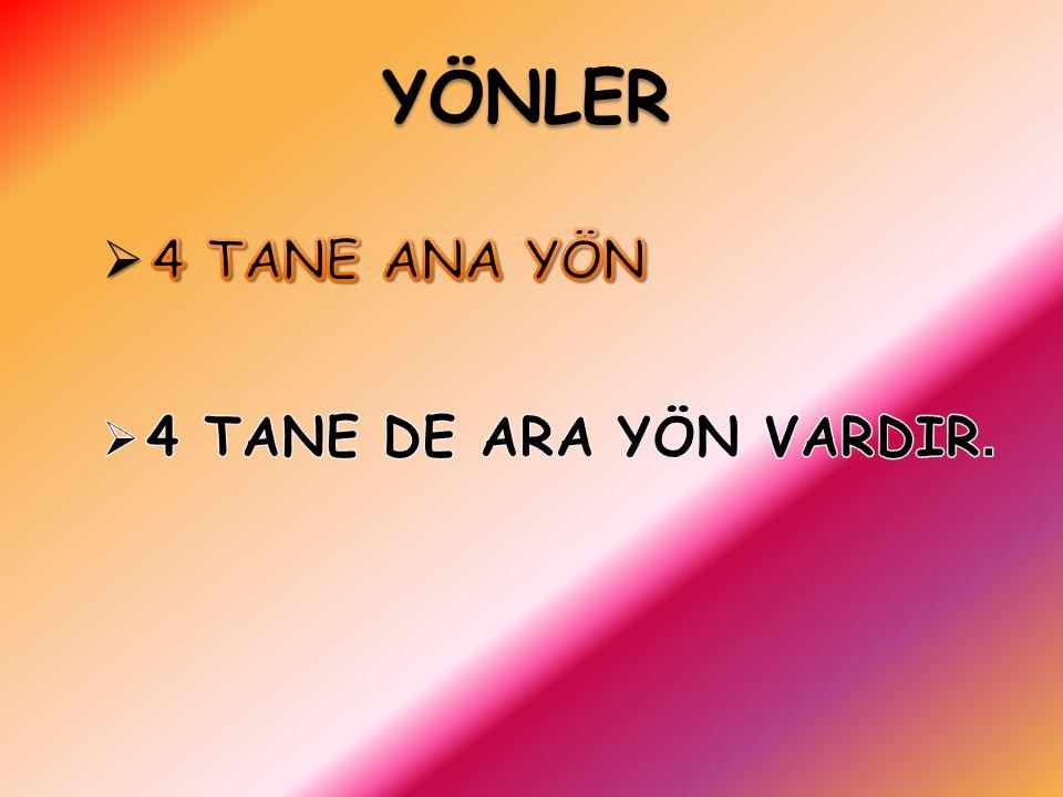 YÖNLER 4 TANE ANA YÖN 4 TANE DE ARA YÖN VARDIR.