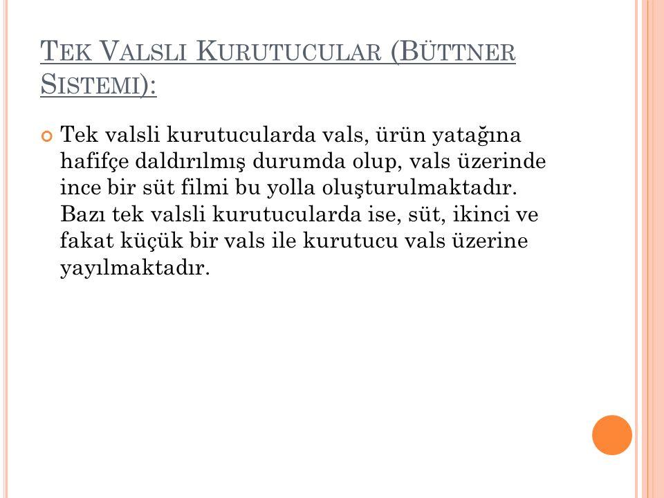 Tek Valsli Kurutucular (Büttner Sistemi):