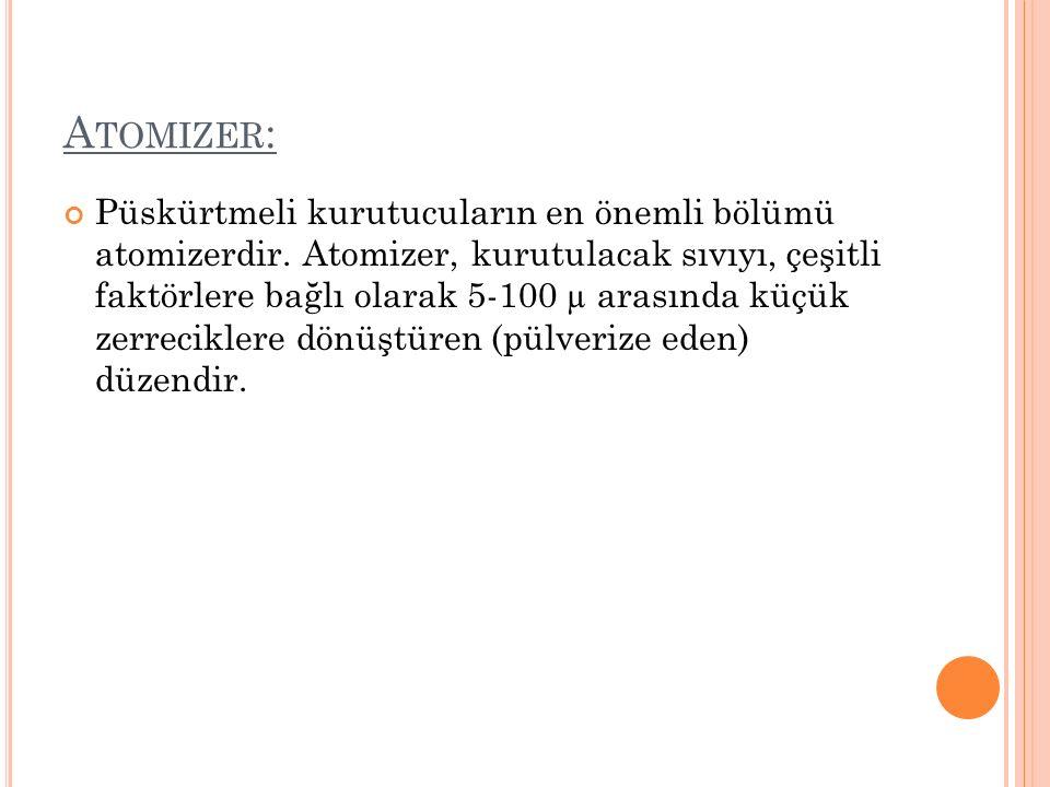 Atomizer:
